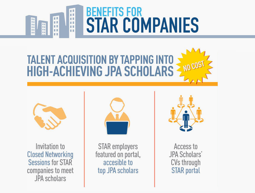 Benefits for STAR Companies