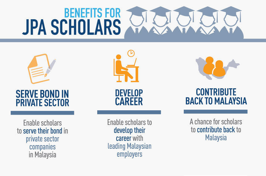 Benefits for STAR Scholars